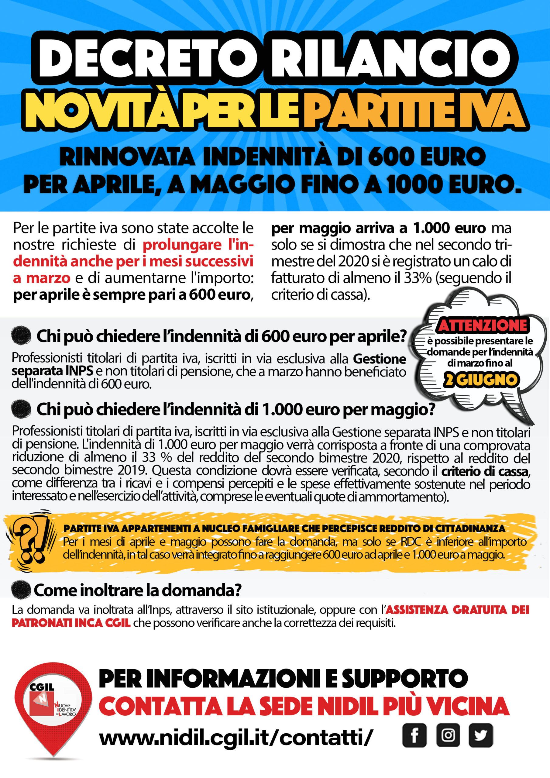 Decreto Rilancio Partite IVA
